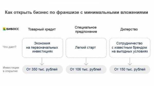 где заработать 100000 рублей срочно в москве взять кредит с 19 лет онлайн заявка