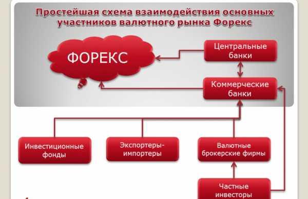 как быстро заработать 100 тысяч рублей кредитная карта альфа банк условия пользования 100 дней
